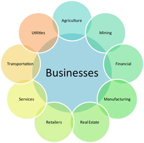 Trucking services business plan